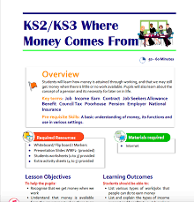 Where Money Comes From teaching resource for Key Stage 2 and 3 ...