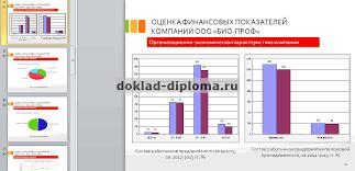 Дипломная работа Анализ финансового состояния предприятия и  Улучшение финансового состояния предприятия продажи диплом