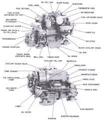 universal m3 20 images and specifications universal diesel m3 20 engine image copyright 2000 all rights reserved toad marine supply