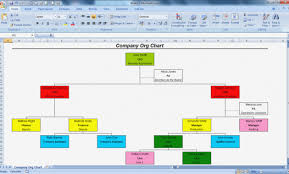 Organization Template Powerpoint Online Charts Collection