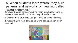 Connecting New Words And Patterns