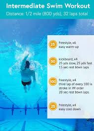 interate swim workout 1 2 mile 800 yards