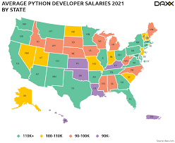 python developer salary in the us and