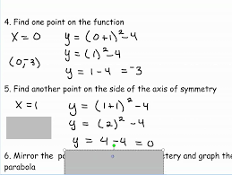 graphing quadratic equations in the vertex form