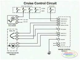 2005 ford f350 wiring diagram various information and pictures 2004 ford f350 wiring diagram at 2005 Ford F350 Wiring Diagram