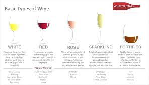 Wine Varietal Chart Types Of Wine Chart Homemadethings Org