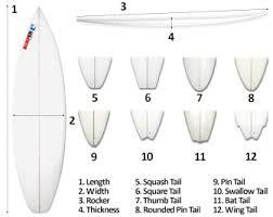 Longboard Weight Chart Surfboard Size Chart