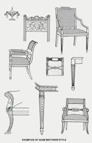 different styles of furniture. Chart Of Different Furniture Styles E