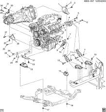 wiring diagram 2006 chevy uplander wiring discover your wiring gm lx9 engine chevy engine diagram