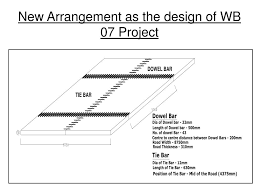 Dowel Bar Design Example Ppt Process Of Laying Of Pqc In Rigid Pavement Functioning