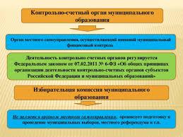 Местное самоуправление в Российской Федерации Контрольно счетный орган муниципального образования Орган местного самоуправления осуществляющий внешний муниципальный финансовый контроль Деятельность