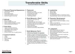 a list of skills sales skills list for resume new a list of skills for resume skills