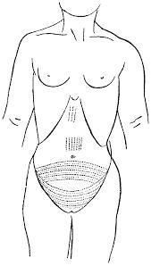 Tetování Ve Starém Egyptě časopis Vesmír