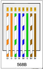 cat5e straight wiring wiring diagram used cat5e straight wiring wiring diagram expert cat5e straight wiring