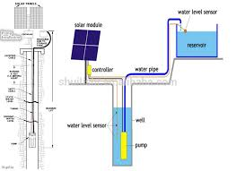 submersible water pump circuit diagram efcaviation com 1 phase submersible pump starter at Single Phase Water Pump Control Panel Wiring Diagram