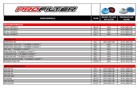 Oil Filter Fitment Chart Application Charts Maximausa