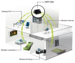 how to configure a cisco linksys wireless router wrt120n images linksys wireless router diagram official support connecting