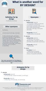 Design Synonym Synonyms For By Design Antonyms For By Design Thesaurus Net