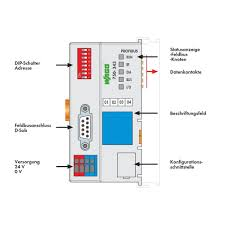 siemens profibus wiring diagram wiring diagrams profibus dp connection diagram wiring schematics and diagrams