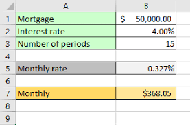 Mortgage Refinance Calculator Excel Mortgage Calculator With Excel Excel Exercise