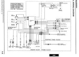 rv wiring block diagram wiring library holiday rambler wiring diagram