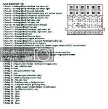 2013 vw touareg fuse diagram circuit panel vw passat electrical vwvortex com fuse box help