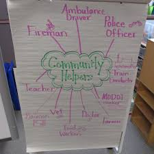 Our Community Helpers Chart Blog Archives Happenings With Hemme