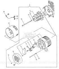 Electric generators diagram zoom electric generators diagram e