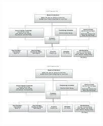 board of directors organizational chart template. Large Organizational Chart Template 9 Free Word Documents Document