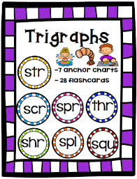 Trigraphs Chart Related Keywords Suggestions Trigraphs