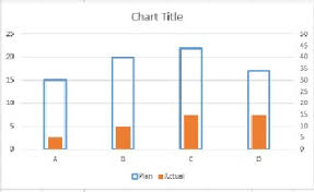 Create Bullet Chart With C3 Js Using Bar Charts And Y2 Axis