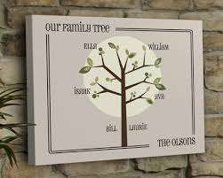 personalized family tree canvas wall art home decor pertaining to personalized canvas wall art ideas hazagali  on personalised wall art family tree with personalized family tree canvas wall art home decor pertaining to