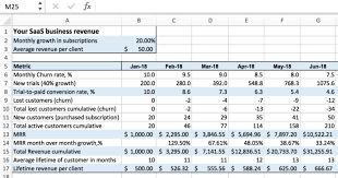 Pricing Model Excel Template Excel For Startups Simple Financial Models And Dashboards