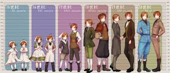 Couple Height Difference Chart Height Difference Zerochan Anime Image Board
