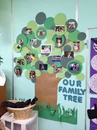 School family photo wall. I made this for my classroom to display the  children's family