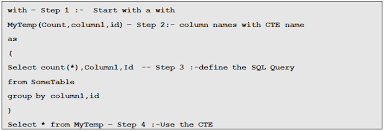 Sql Server Interview Questions What Is Cte Common Table