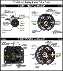 trailer connector wiring diagram 7 way 6 Way Trailer Connector Wiring Diagram trailer wiring harness diagram 6 way wiring diagram and hernes 6 way trailer plug wiring diagram