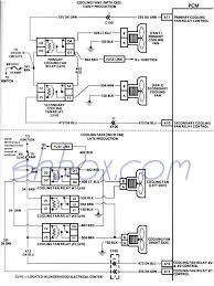 86 camaro cooling fan wiring harness wiring diagram expert 86 camaro cooling fan wiring harness wiring diagram list 86 camaro cooling fan wiring harness