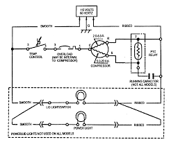 upright zer wiring diagram wiring diagrams bib kenmore zer wiring diagram wiring diagram autovehicle upright zer wiring diagram