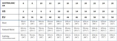 Blouse Measurement Chart Pdf Rldm