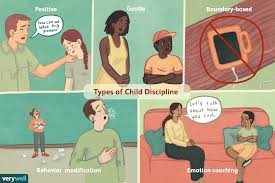Discipline With Purpose Chart 5 Different Types Of Child Discipline
