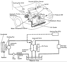 lexus es engine diagram similiar 1998 lexus es300 engine diagram keywords lexus sc300 engine diagram lexus engine image for user