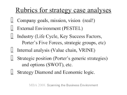 Big Rubrics and Weird Genres  Anson et al    Teaching  amp  Learning        Tools That Can Help Students With Case Study Analysis