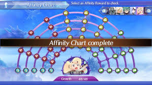 Got Around To Finishing Electras Affinity Chart