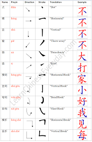 Chinese Worksheets | Ling-Ling Chinese