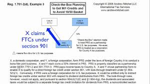 1 701 2 D Ex 3 Check The Box Election Planning To Get 901 Foreign Tax Credits