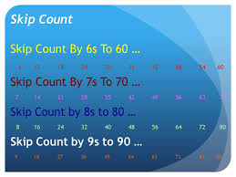 Count By 7s Chart Multiply By Multiples Of 10 Using The Place Value Chart