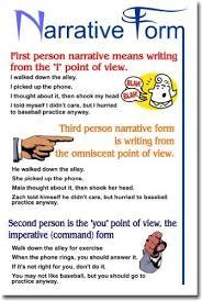 Narrative Lessons Tes Teach