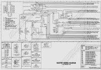 1977 ford f150 wiring diagram wiring diagrams 1977 ford f150 wiring diagram ford truck alternator wiring diagram automotive wiring diagram