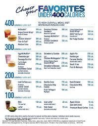 Bojangles Calorie Chart Mcdonalds Calories Chart Fresh Mcdonalds Calories Chart 69